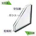 強化複層ガラス